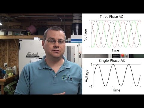 POWER!! DC vs AC, Single Phase vs Three Phase, What is it all about?