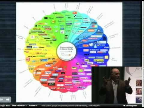Will Richardson - Learning in a Networked World: For Our Students & for Ourselves