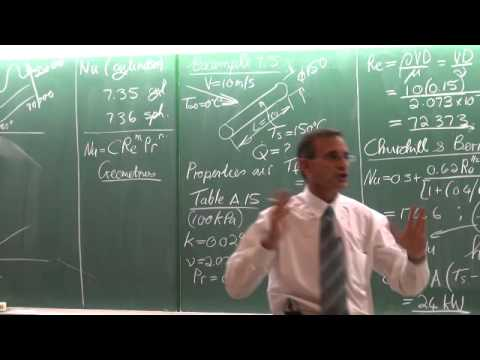 Lecture 26 (2014) External forced convection. Cylinders, spheres and tube banks ( 3 of 3)