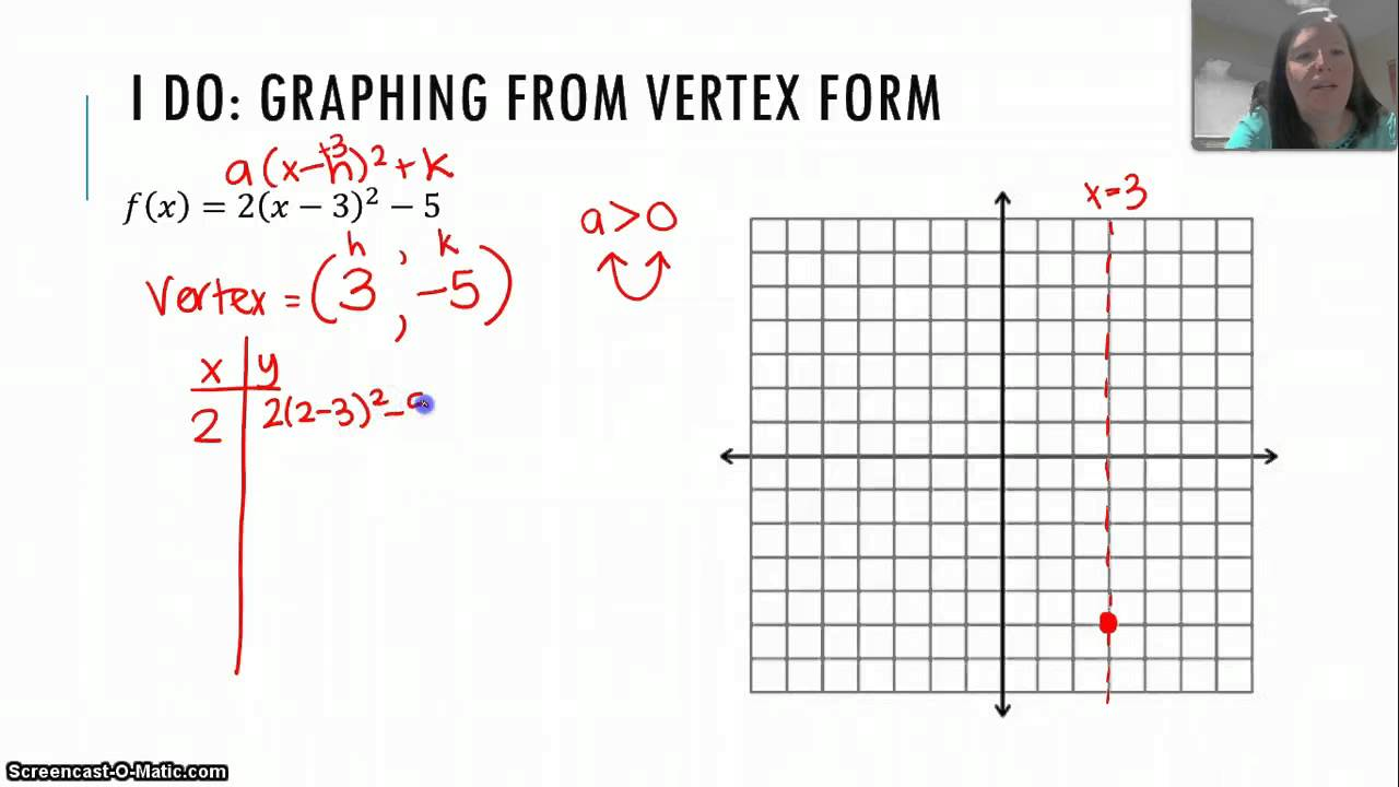 how to find vertex of parabola not in standard form
