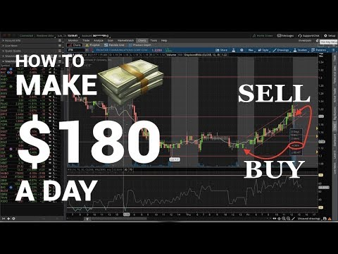 How To Make $180 Profit A Day Trading Penny Stocks | Investing 101