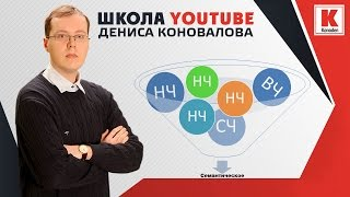 Семантическое ядро YouTube канала. Как собрать ключевые слова на YouTube?