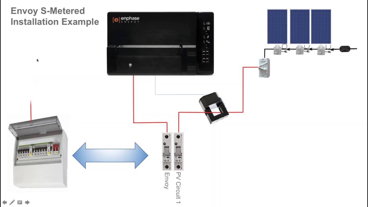 hight resolution of envoy s metered installation youtubeenvoy s metered installation
