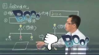 【東澤の日本史】蒙古襲来と社会の変化②・社会の変化と北条得宗専制
