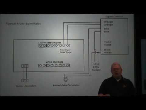 Wiring a Digital Control to a Typical Multi Zone Relay 120V 1 - YouTube