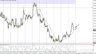 AUD/USD Technical Analysis for December 13, 2017 by FXEmpire.com