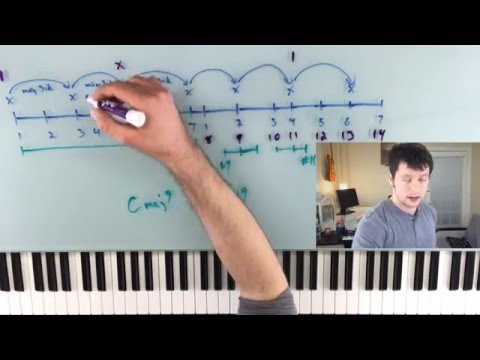 Extended Chords - 9ths, 11ths, and 13ths
