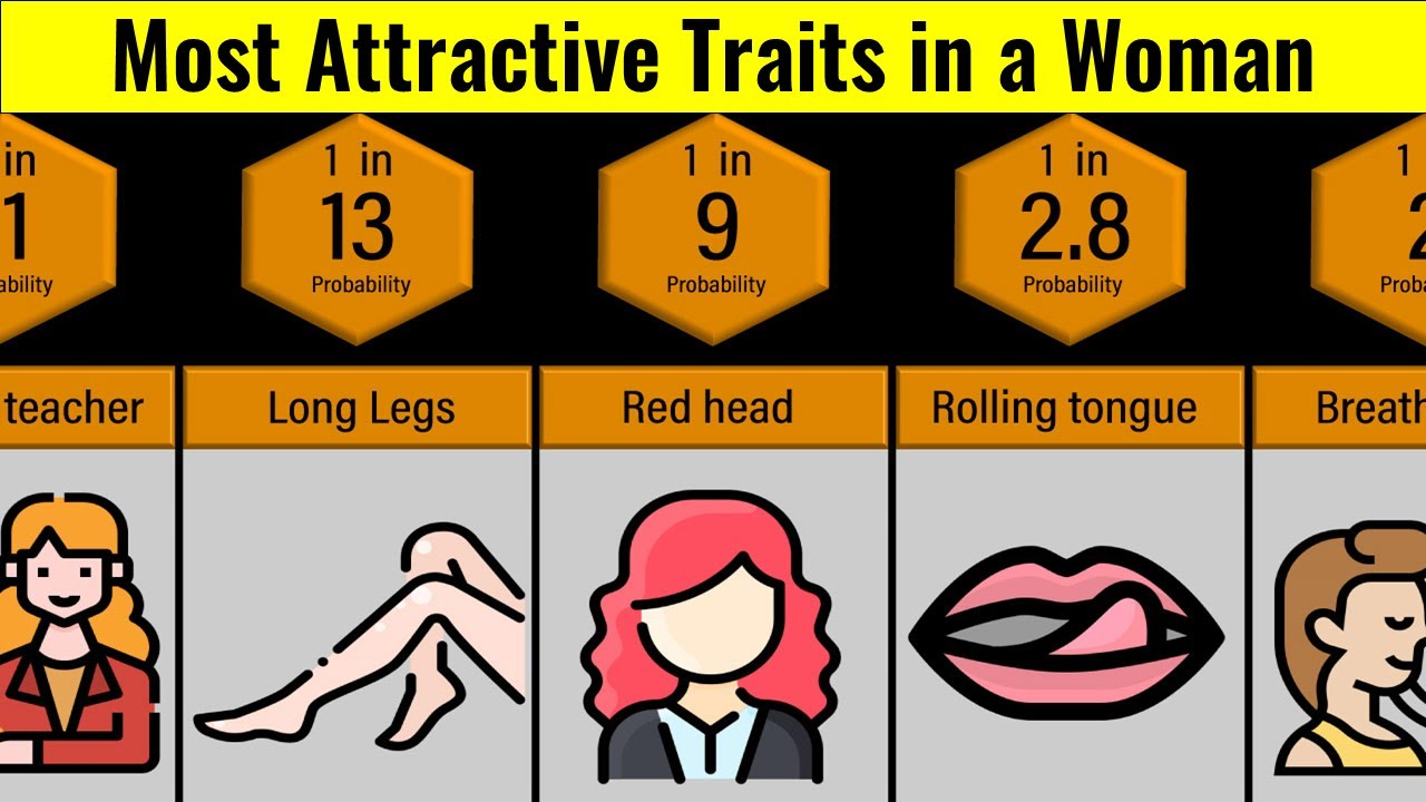 Features on woman most attractive a Top 8