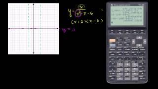График дробно-рациональной функции (Пример 3)