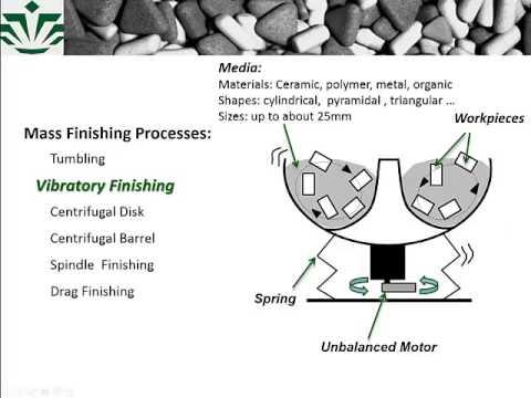 Short introduction to Vibratory Finishing