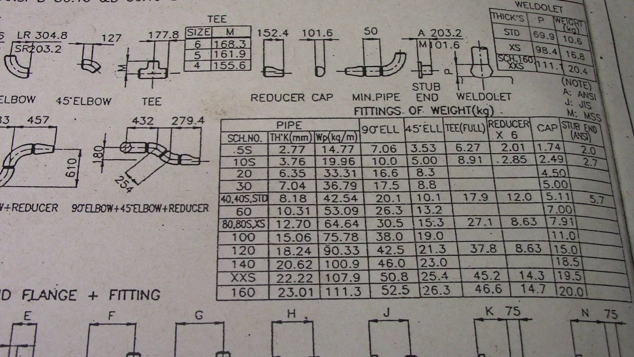 Piping Design Data, Piping Parts Dimension & Weight NPS 8 inches 200mm