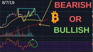 BITCOIN TO 16.3K OR BIG CORRECTION COMING? WE HIT TARGET AT 12K AGAIN