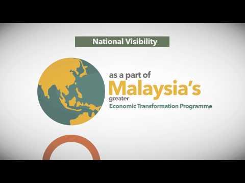 Malaysian Bioeconomy Transformation - Animation (2014)