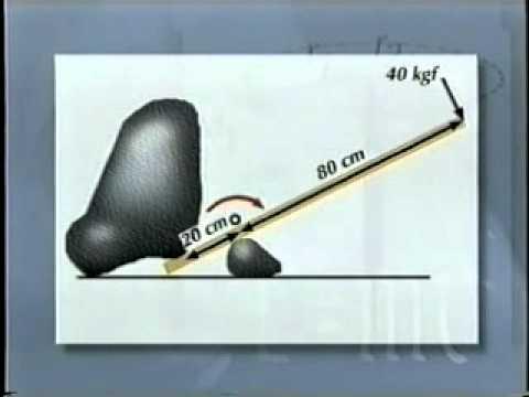 Telecurso2000 - Aula 07/50 - Física - Momento da força (torque)