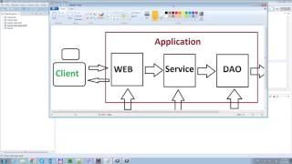 Урок-5 - Модульный проект в Eclipse IDE при помощи Apache Maven
