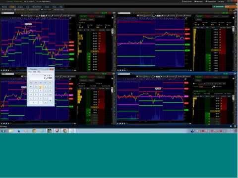 PhilStockWorld.com Stock and Option Trading Webinar - 04-21-15