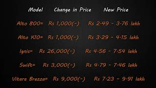 Maruti Cars price after GSt l COMPLETE  LIST