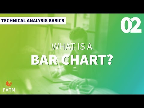 02 What is a Bar Chart? - FXTM Technical Analysis Basics