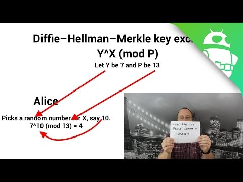 How does public key cryptography work – Gary explains