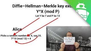 How does public key cryptography work – Gary explains