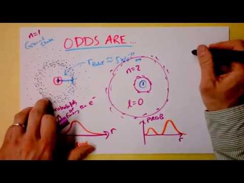 Electron Clouds are Probability Density Functions | Doc Physics