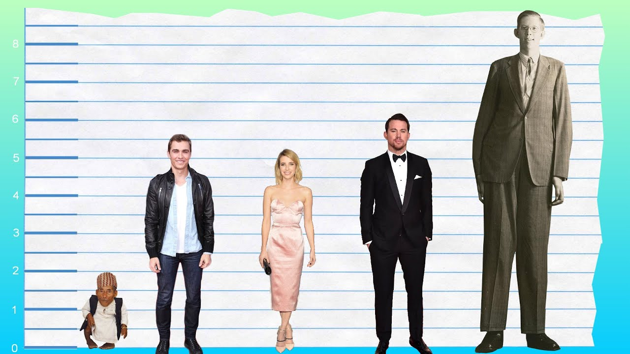 Image result for Dave franco's height