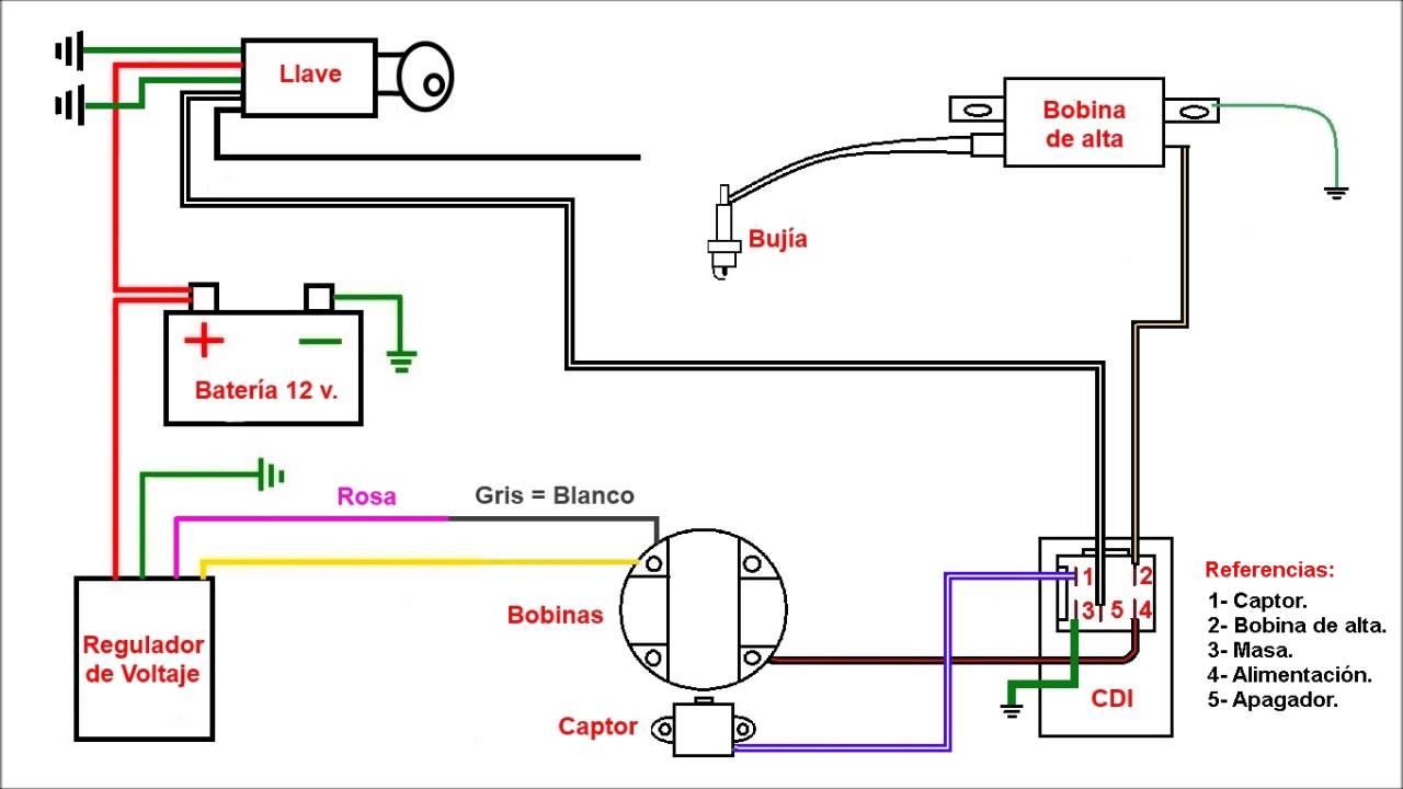 Diagrama de circuito de encendido  Motomel Clipper Custom