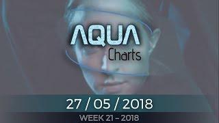 Aqua Charts • Top 100 • 27/05/2018
