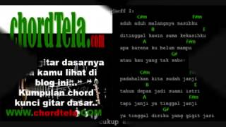 Video WALI Band   Ditinggal Kawin Lagu Terbaru 2015 download MP3, 3GP, MP4, WEBM, AVI, FLV Juli 2018