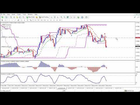 Forex Master Method Evolution $1,185 Live Trade By Russ Horn
