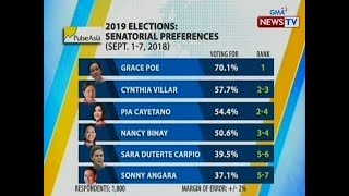 BT: 2019 Elections: Senatorial preferences - Pulse Asia survey