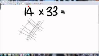 超神奇的乘法計算方法