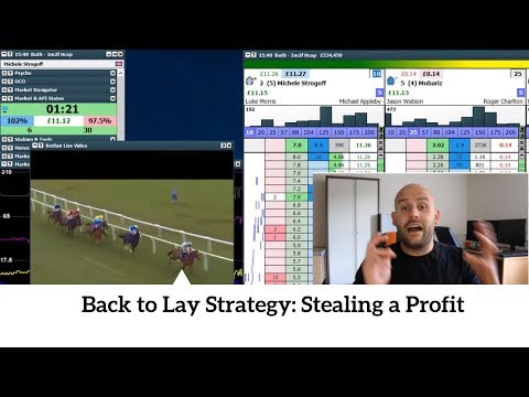 Back To Lay Betting Strategy: Stealing A Profit...