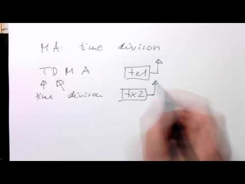 Mutiple access: Time Division Multiple Access (0003)