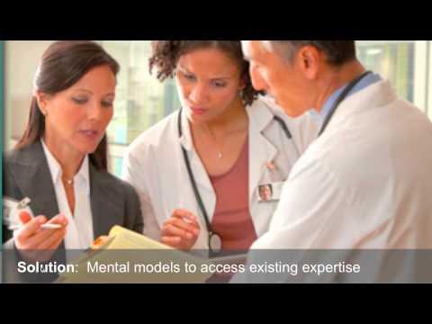 Using Appropriate Mental models - SaaS Design Principles ... in 3 minutes