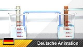 Galvanische Zelle / Aufbau Batterie (Zink/Kupfer) / Daniell-Element (Animation)