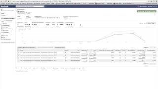 Facebook Werbung mit gewaltigen Qualitätsunterschieden