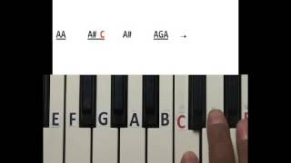 Etho oru paatu song learn on keyboard part 2