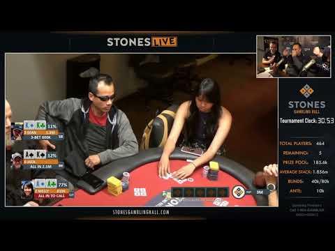 Poker Livestream Daily Highlights | Ep. 373 | Thesudaka, xflixx, Spraggy, LexVeldhuis