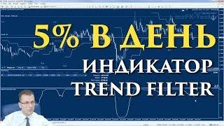 Как делать 5% в день | Индикатор Trend Filter