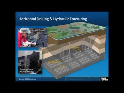 Fracking and Water Quality
