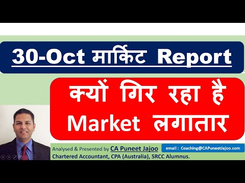 Buy & Sell Ideas for Tomorrow | Trading Stocks | Today's Market Analysis & Strategy for Tomorrow