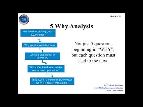 5 Tools For Performing A Root Cause Analysis And CAPA Effectiveness Check