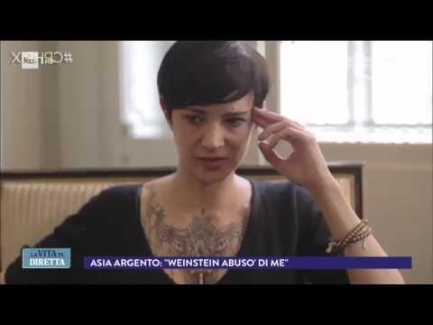 Download Youtube: Asia Argento:
