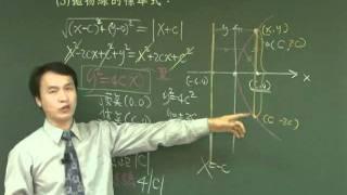 高中二次曲線-拋物線的定義