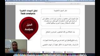 رواق : تصميم وانتاج المقررات الإلكترونية - المحاضرة 3 - الجزء 3