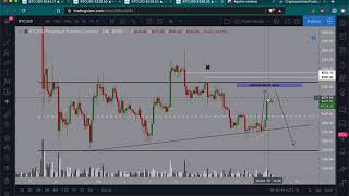 Bitcoin Market Overview October 21, 2019 | Quick 15 minute Analysis