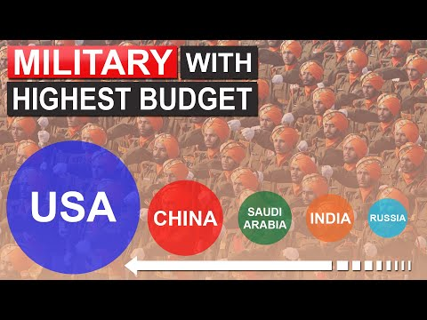 Top 20 Countries By Defense Budget 2019