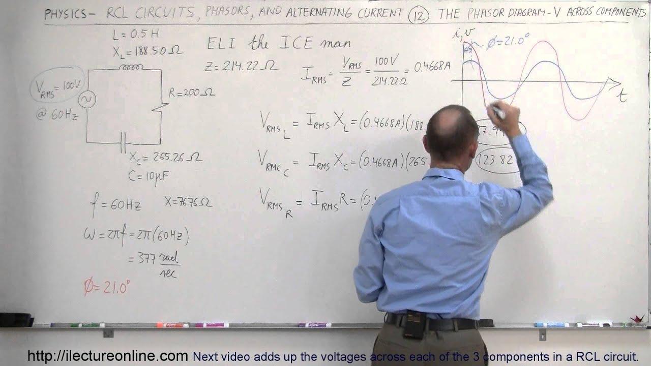 Physics Em Rcl Circuits Phasors Alternating Currents 12 Of Current Diagram 24 Phasor V Across