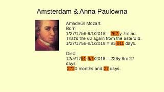 Amsterdam and Anna Paulowna